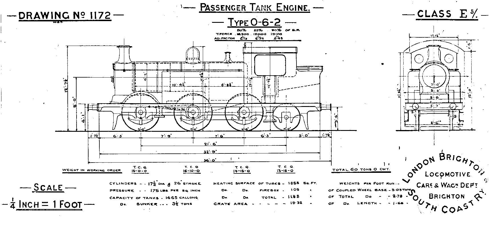 loco chassis intro